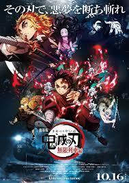4k Demon Slayer Kimetsu no Yaiba the Movie Mugen Train (2020)